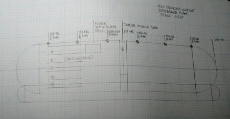 PC plan